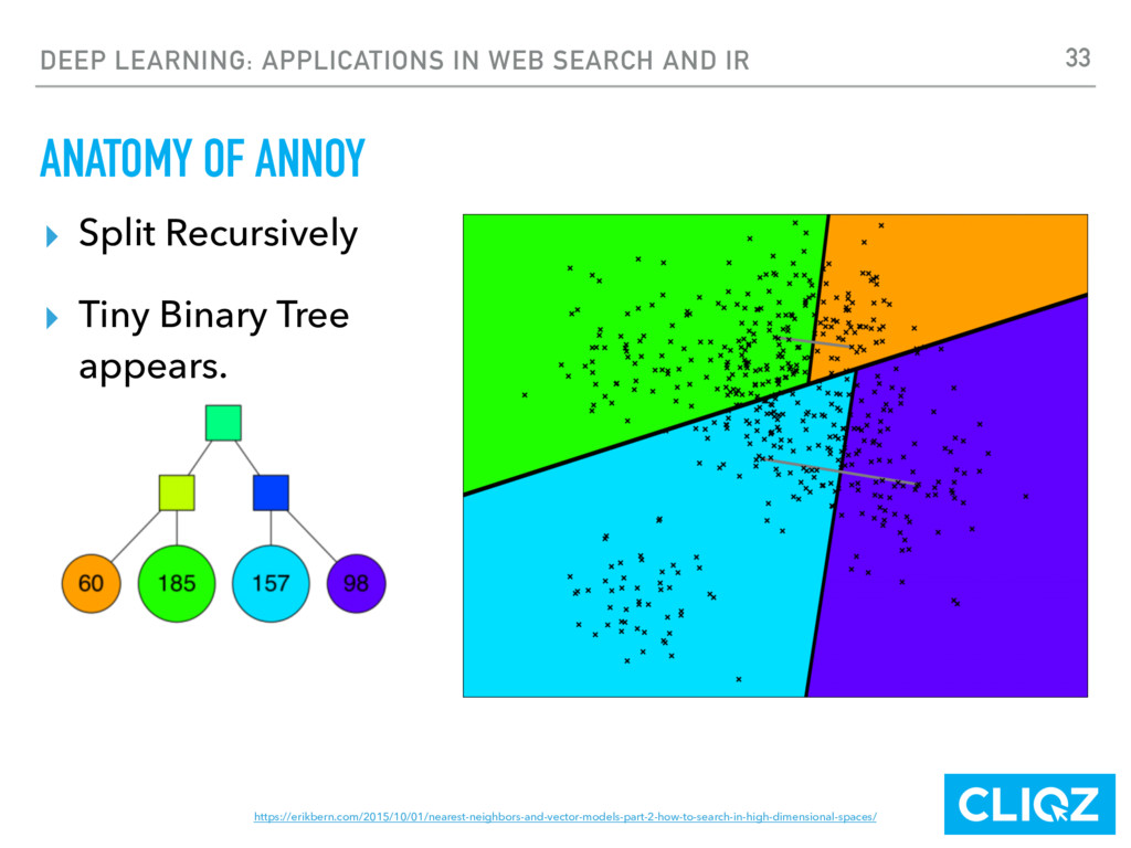 DEEP LEARNING: APPLICATIONS IN WEB SEARCH AND I...