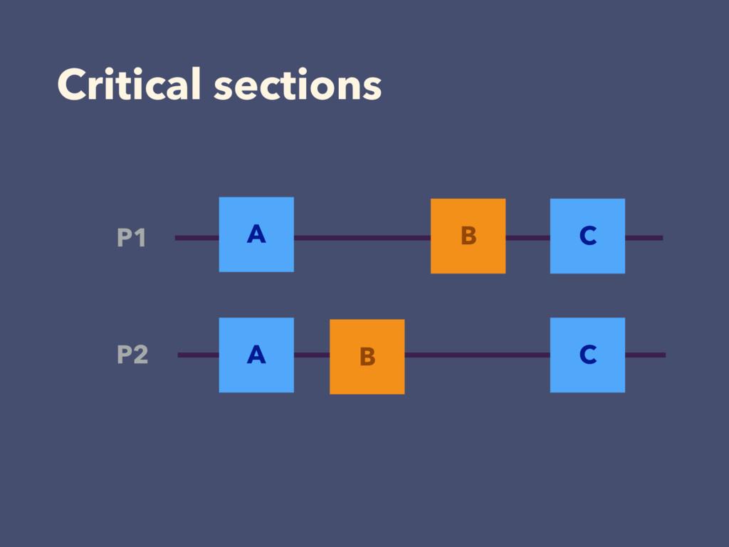 Critical sections A C A C P1 P2 B B