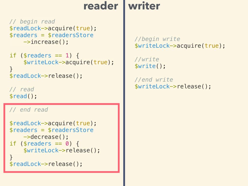 // begin read $readLock->acquire(true); $reader...