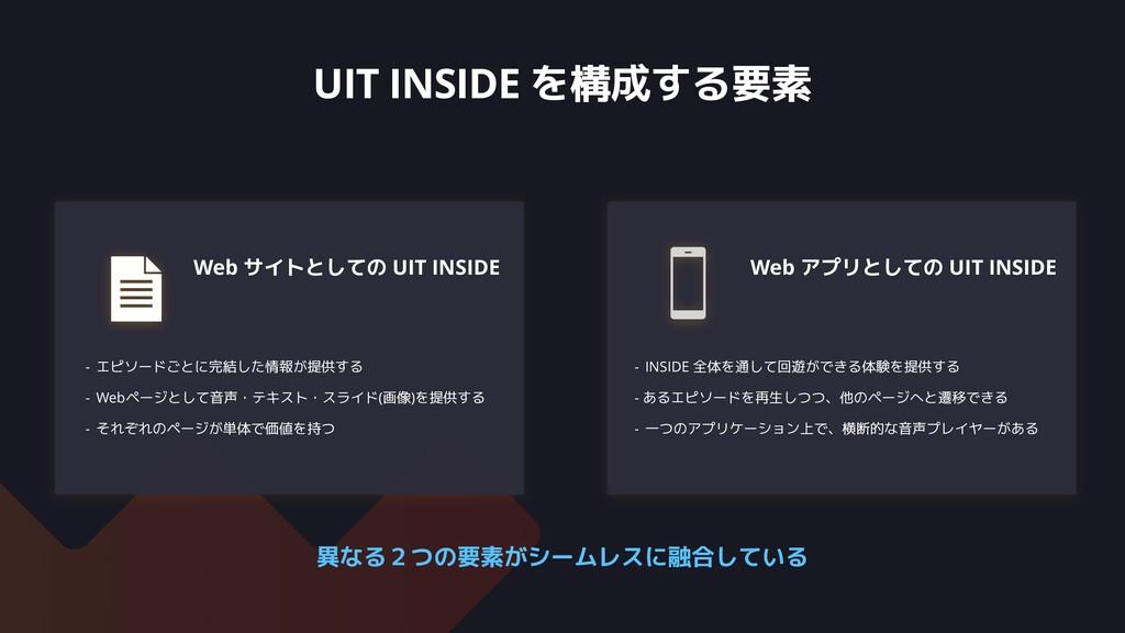 UIT INSIDE を構成する要素 Web サイトとしての UIT INSIDE - エピソ...
