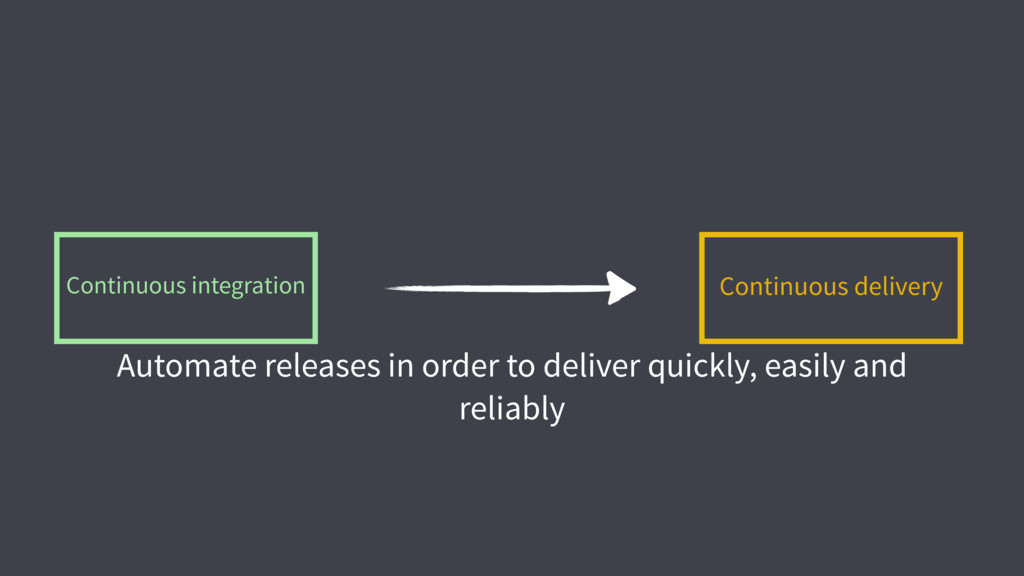 Automate releases in order to deliver quickly, ...