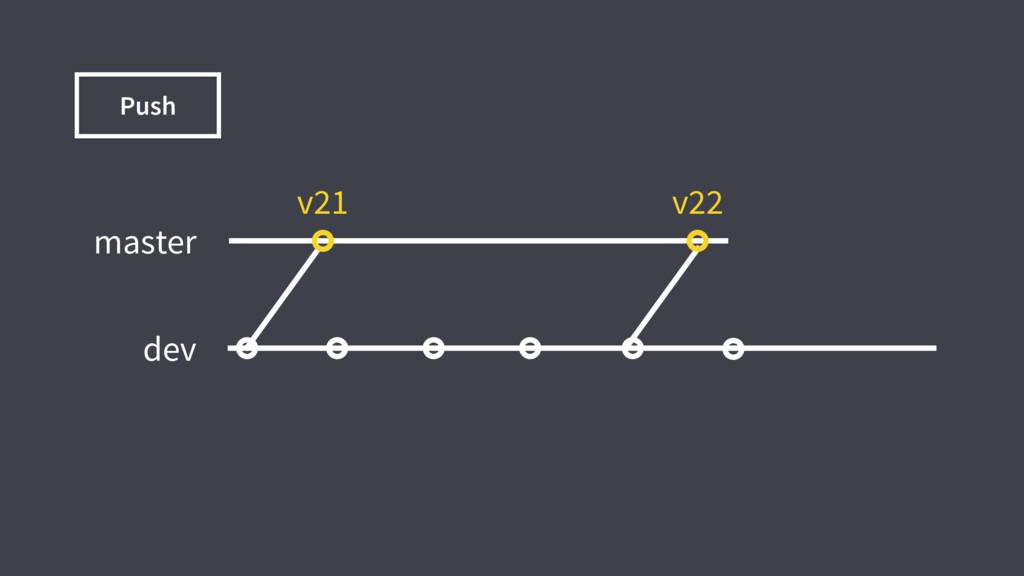 Push dev master v21 v22