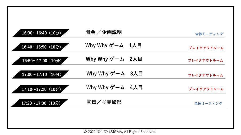 開会 /企画説明 Why Why ゲーム 1人目 全体ミーティング ブレイクアウトルーム 16...