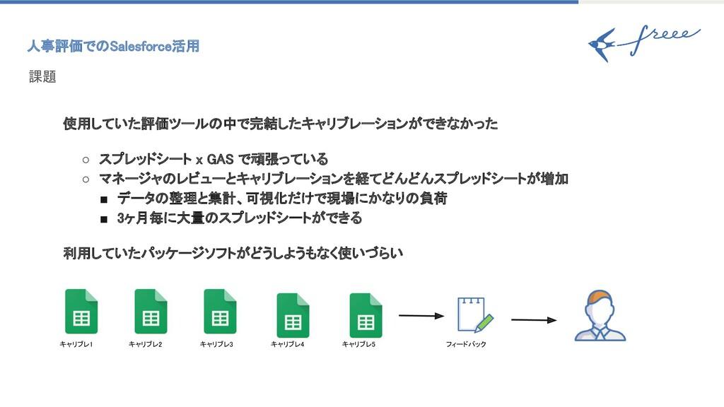 課題  人事評価でのSalesforce活用 使用していた評価ツールの中で完結したキャリ...