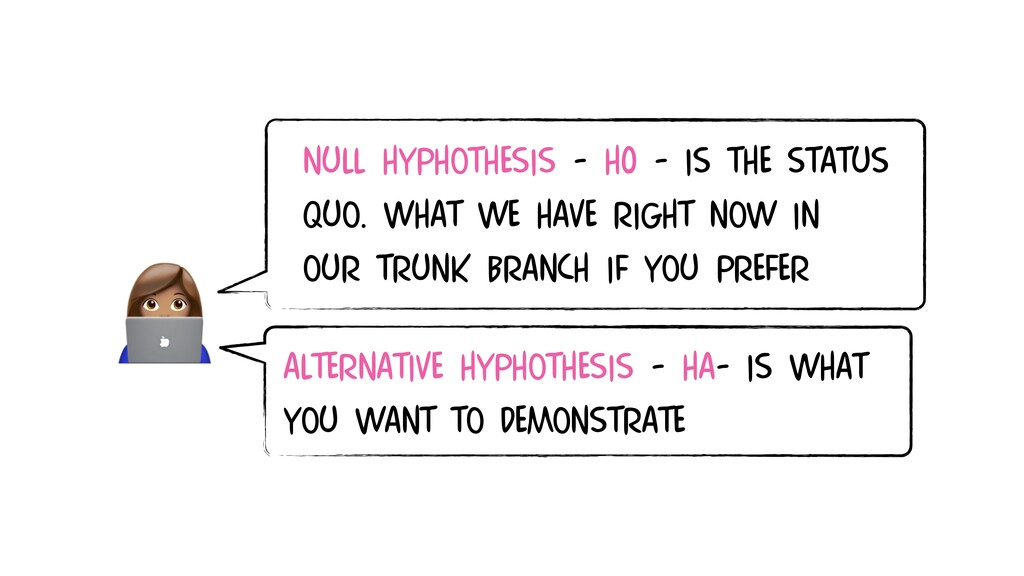 Null HyphoTHESIS - h0 - IS THE STATUS QUO. WHA...