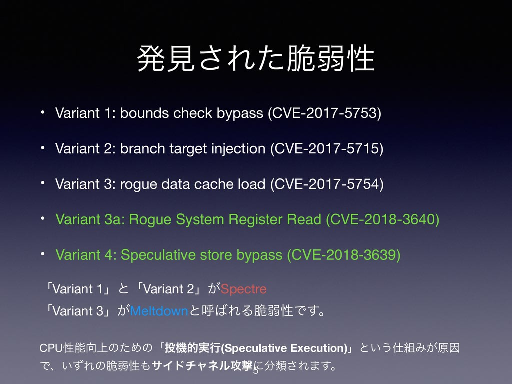 ൃݟ͞Εͨ੬ऑੑ • Variant 1: bounds check bypass (CVE-...
