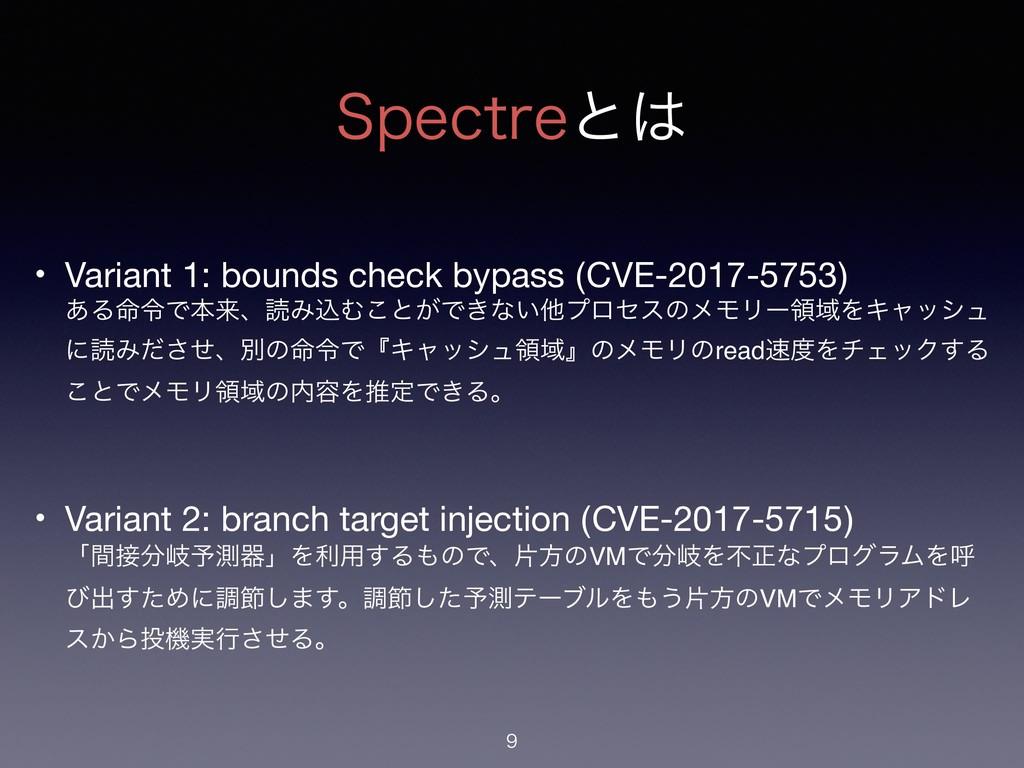 4QFDUSFͱ • Variant 1: bounds check bypass (CVE...