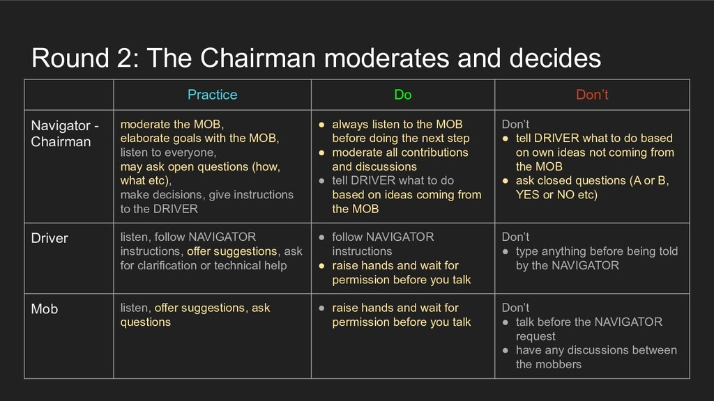 Round 2: The Chairman moderates and decides Pra...