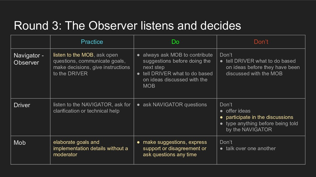 Round 3: The Observer listens and decides Pract...