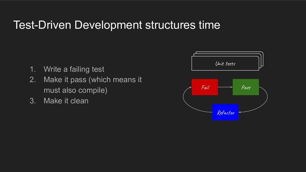 Test-Driven Development structures time 1. Writ...