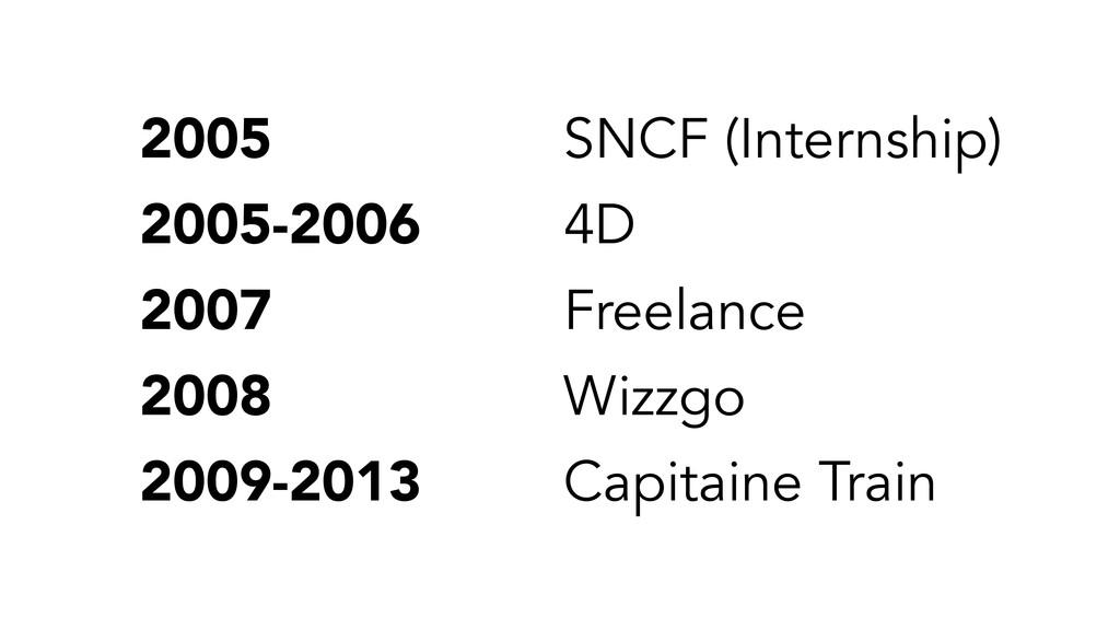 2005-2006 4D 2007 Freelance 2008 Wizzgo 2009-20...