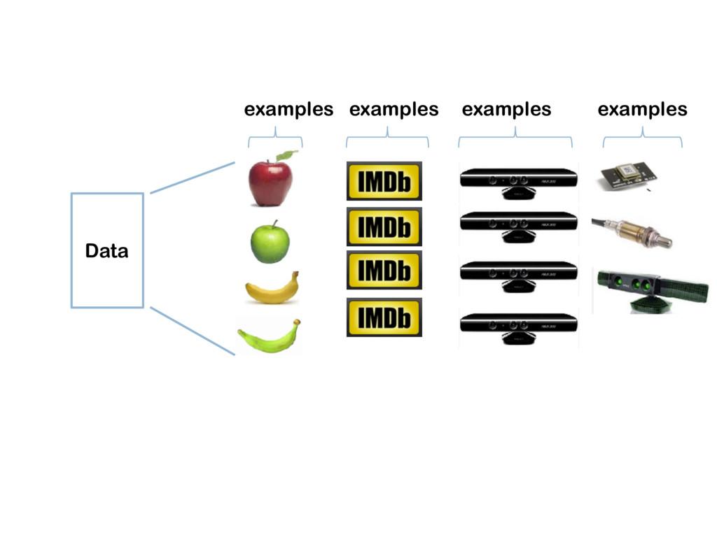examples Data examples examples examples