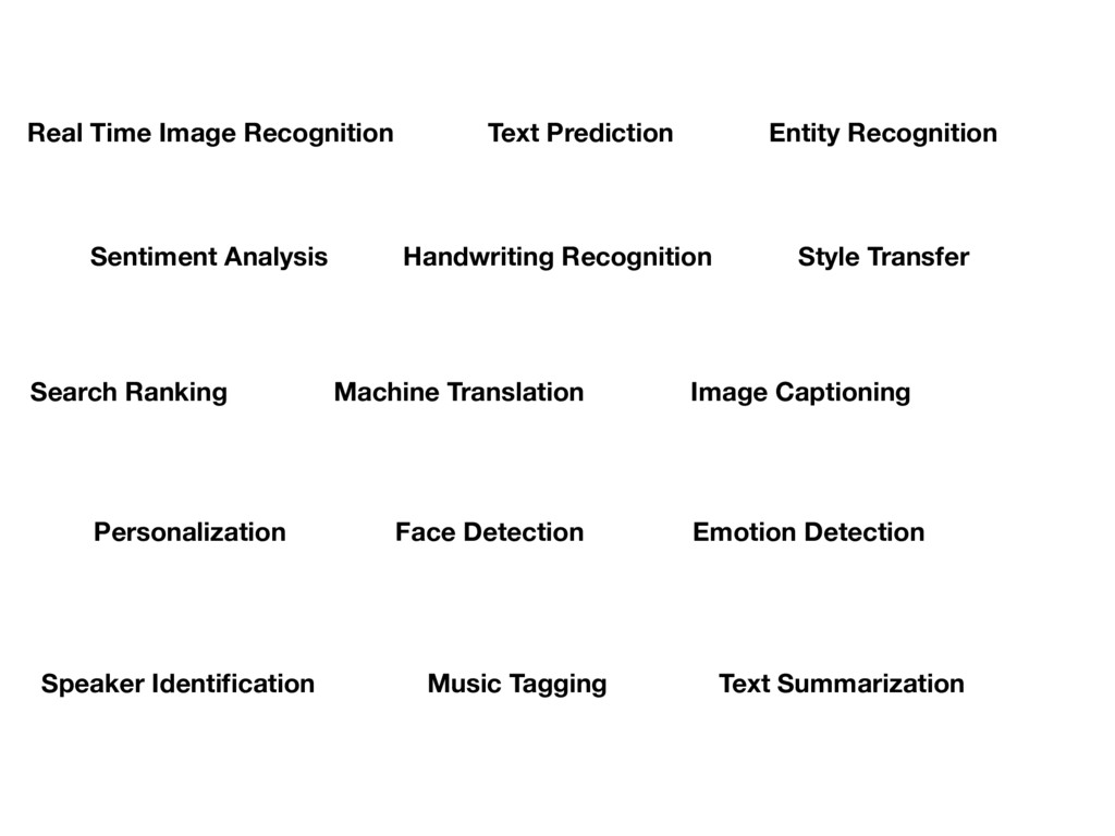 Real Time Image Recognition Text Prediction Ent...