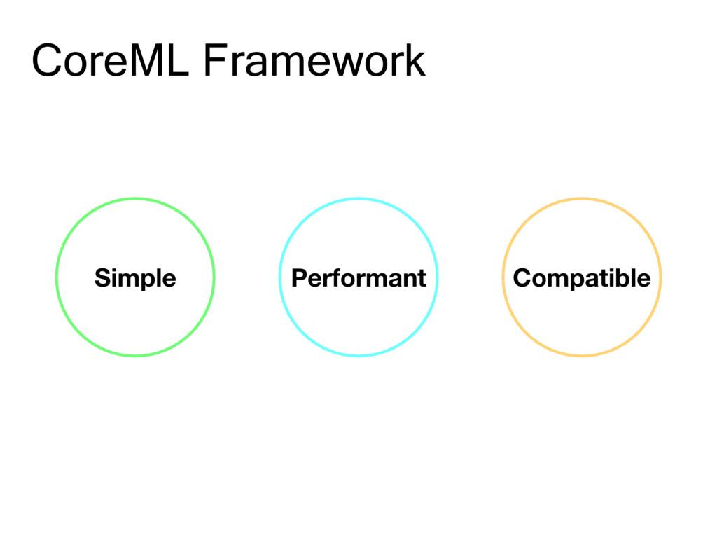 CoreML Framework Simple Performant Compatible
