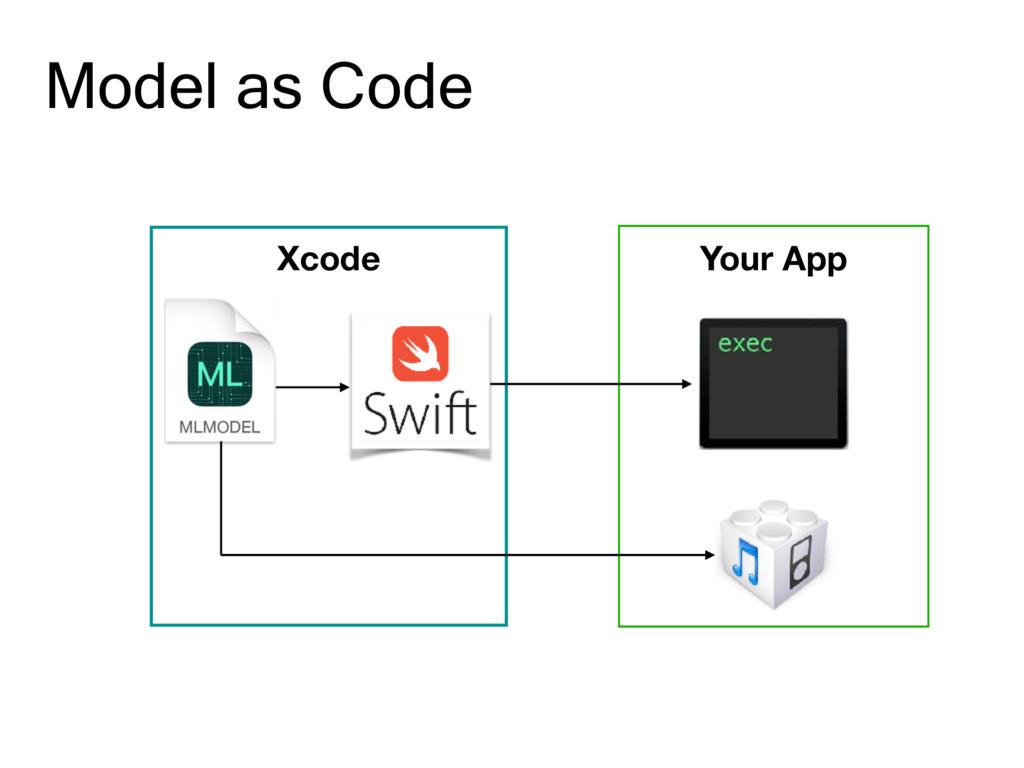 Model as Code Xcode Your App