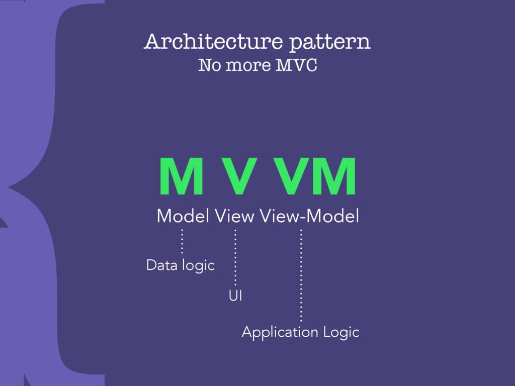 Architecture pattern No more MVC M V VM Model ...