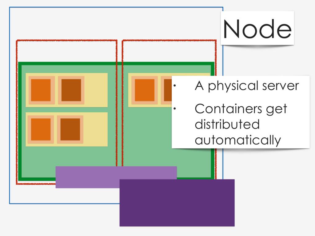 Node • A physical server • Containers get distr...