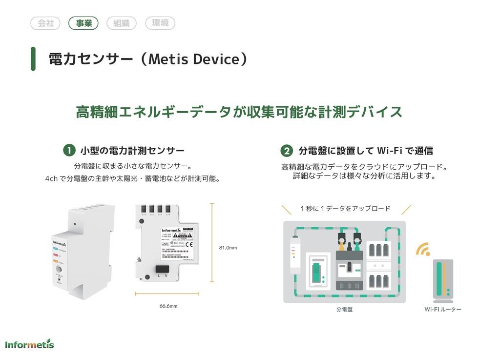 会社 事業 組織 環境 分電盤に設置して Wi-Fi で通信 小型の電力計測センサー 電力セン...