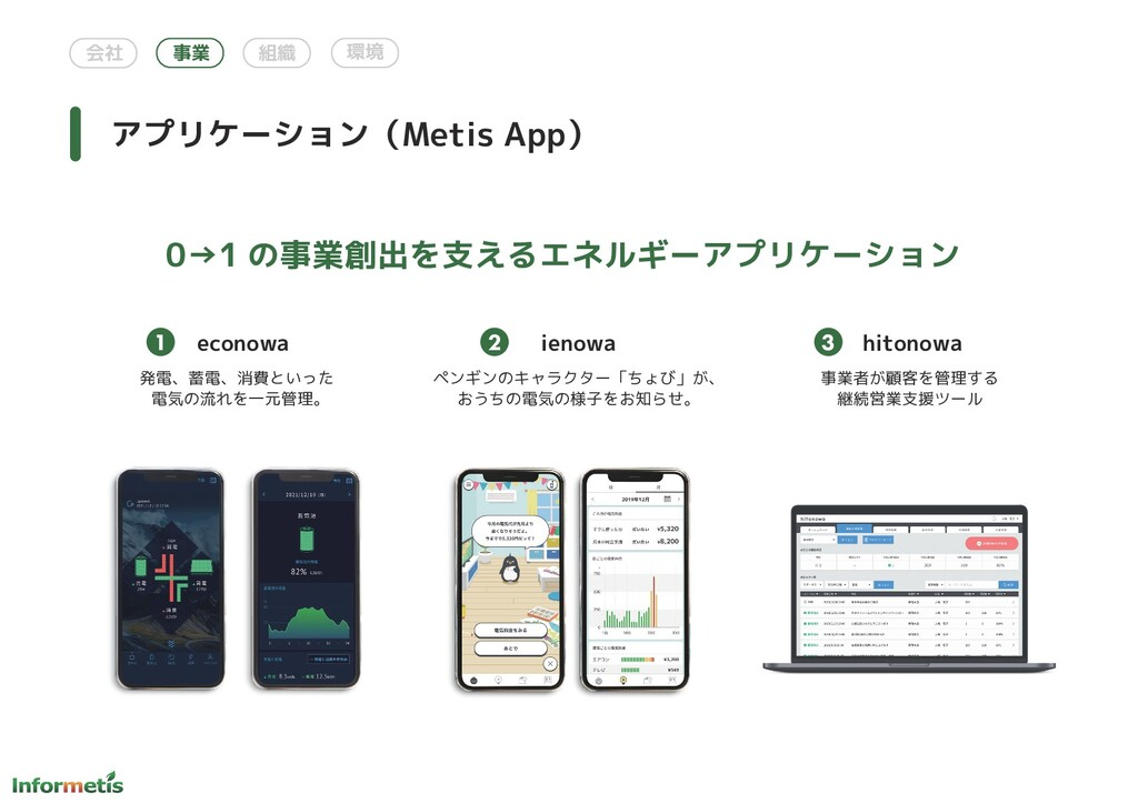 会社 事業 組織 環境 econowa アプリケーション(Metis App) 0→1 の事業...