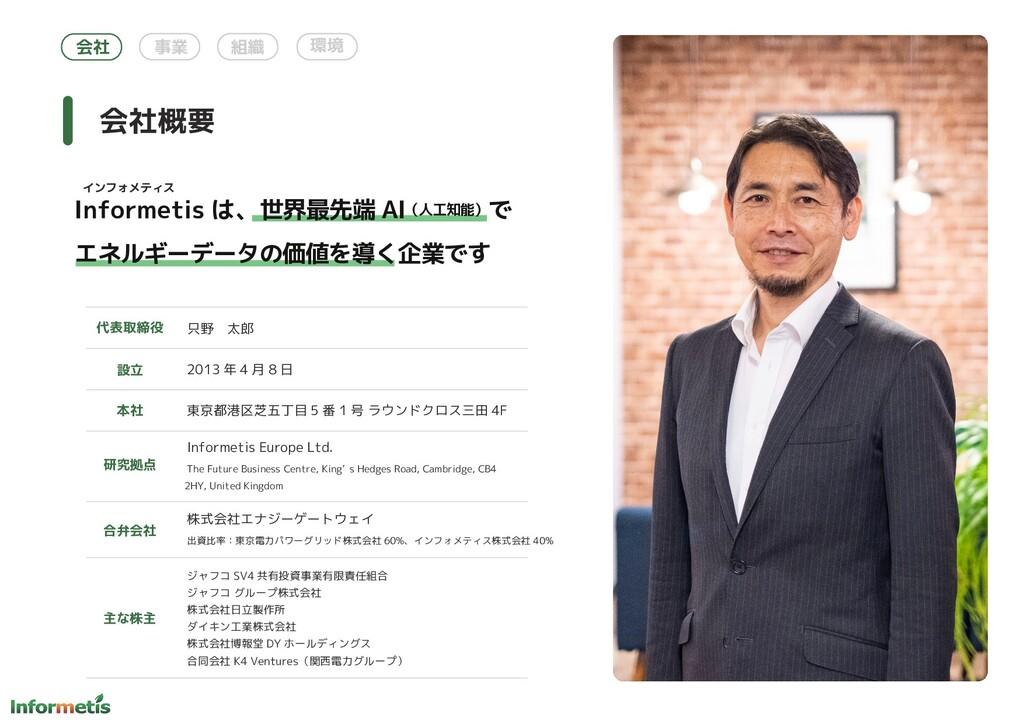 会社 事業 組織 環境 会社概要 只野 太郎 2013 年 4 月 8 日 Informeti...
