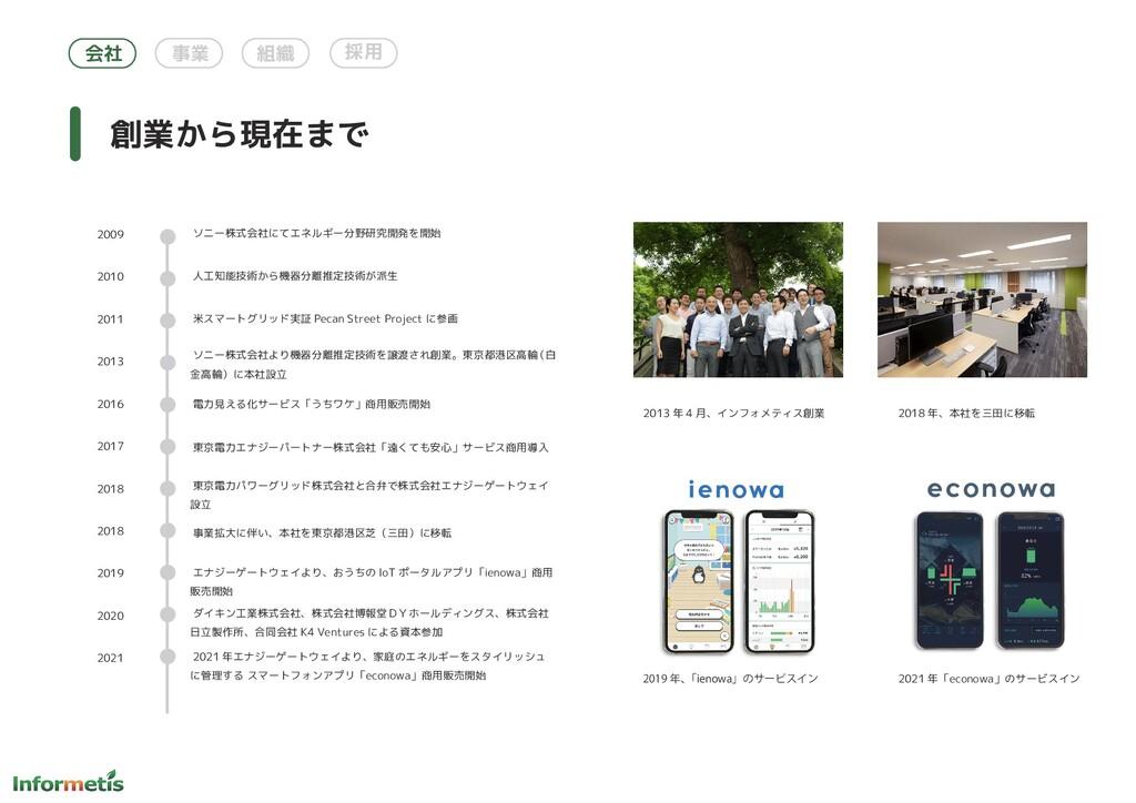 会社 事業 組織 採用 2013 年 4 月、インフォメティス創業 2018 年、本社を三田に...