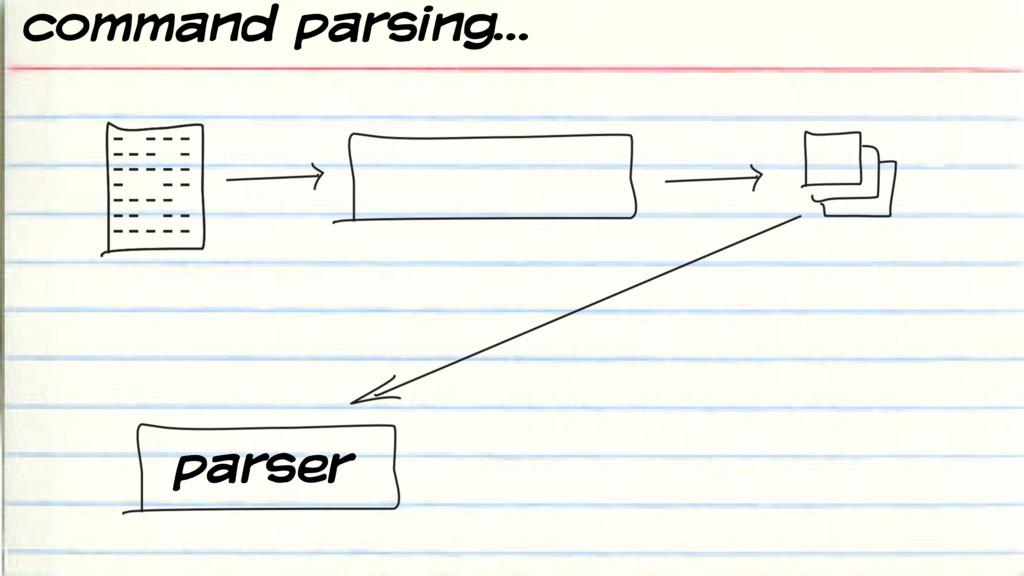 command parsing… parser