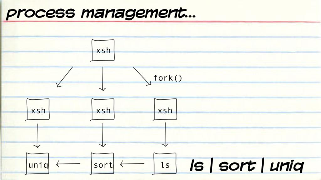 ls | sort | uniq fork() xsh xsh xsh xsh ls sort...