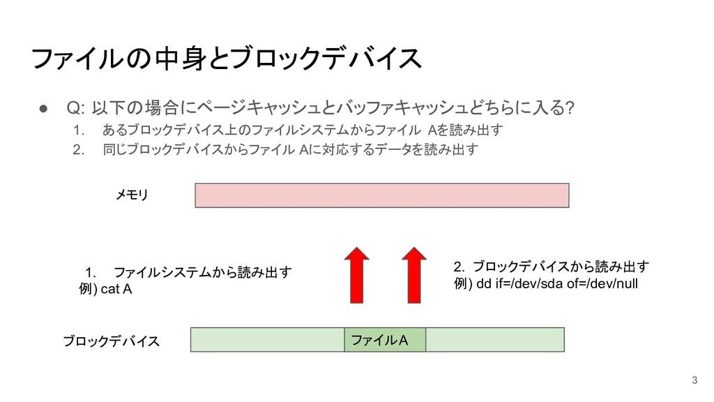 ファイルの中身とブロックデバイス ● Q: 以下の場合にページキャッシュとバッファキャッシュど...