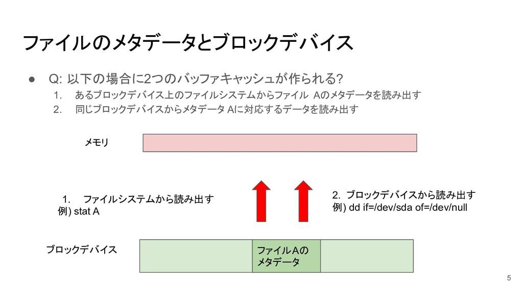 ファイルのメタデータとブロックデバイス ● Q: 以下の場合に2つのバッファキャッシュが作られ...