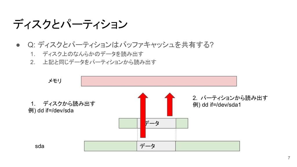 ディスクとパーティション ● Q: ディスクとパーティションはバッファキャッシュを共有する? ...