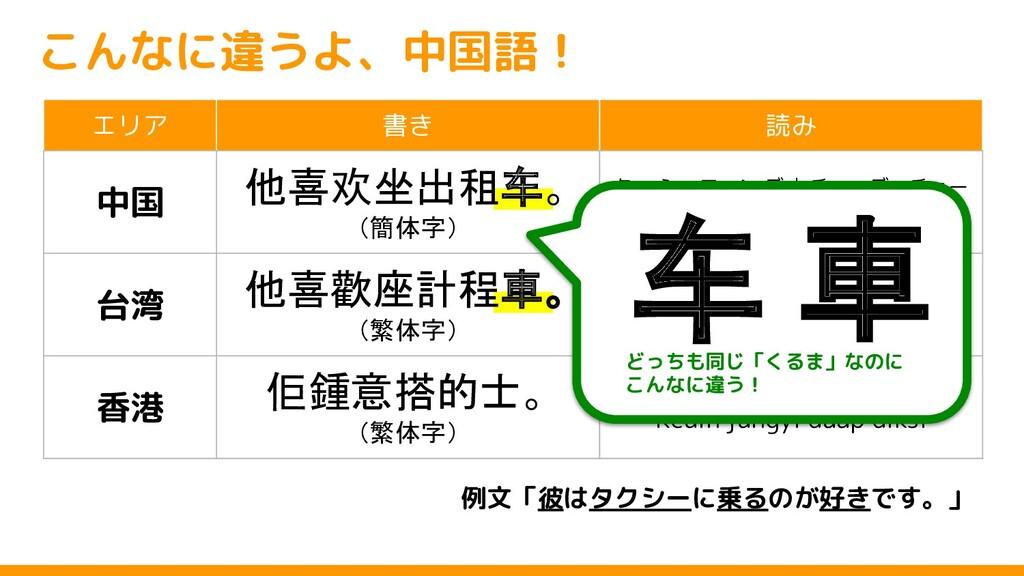 こんなに違うよ、中国語! エリア 書 読み 中国 他喜欢坐出租车。 (簡体字) タァ シーファ...