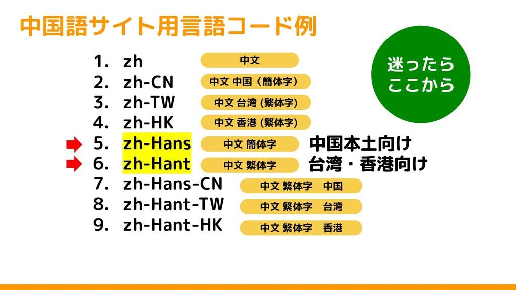 中国語サイト用言語コード例 中国本土向け 台湾・香港向け 迷ったら ここから 1. zh 2....
