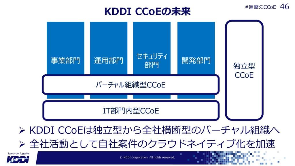 KDDI CCoEの未来 Ø KDDI CCoEは独⽴型から全社横断型のバーチャル組織へ Ø ...