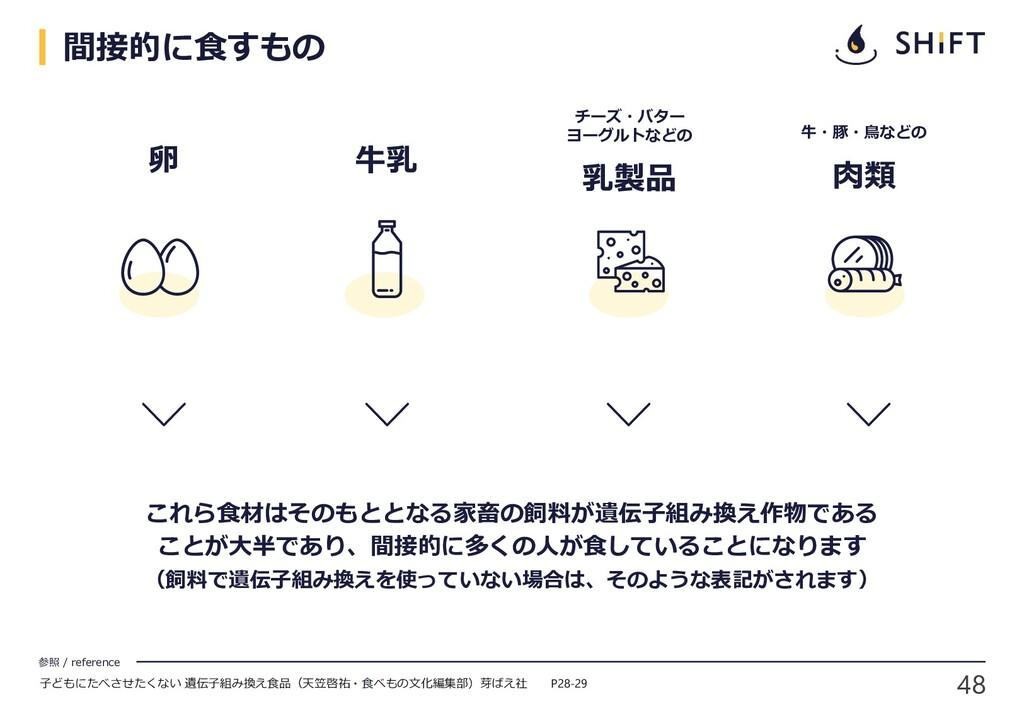 48 参照 / reference 子どもにたべさせたくない 遺伝子組み換え食品(天笠啓祐・食...