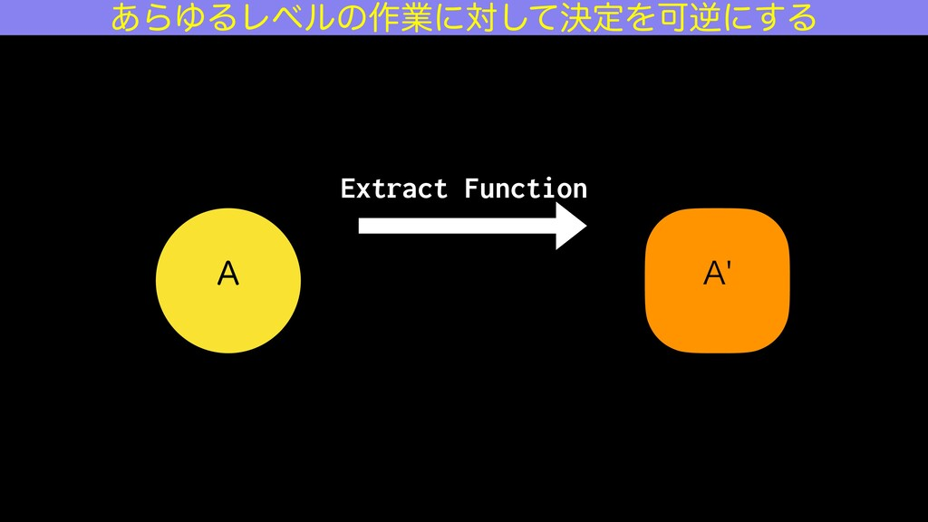 """ "" Extract Function ͋ΒΏΔϨϕϧͷ࡞ۀʹରܾͯ͠ఆΛՄٯʹ͢Δ"