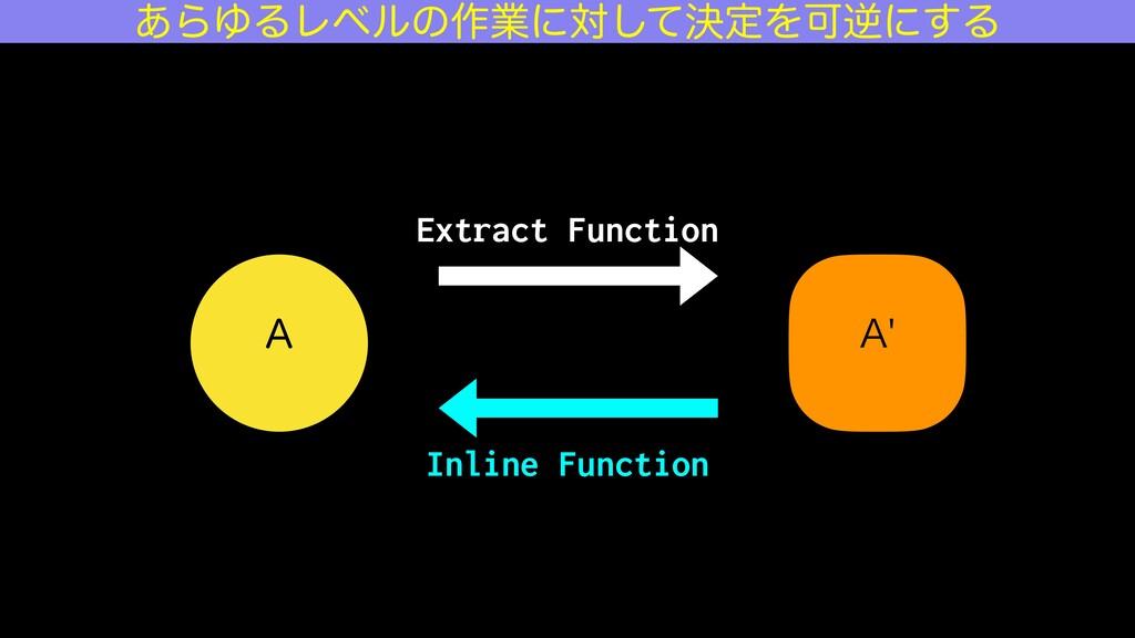 """ "" Extract Function Inline Function ͋ΒΏΔϨϕϧͷ࡞..."