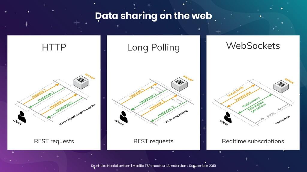 Data sharing on the web Srushtika Neelakantam |...