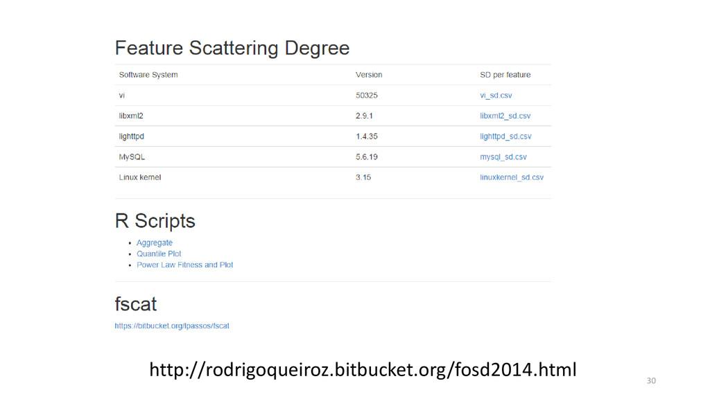 http://rodrigoqueiroz.bitbucket.org/fosd2014.ht...