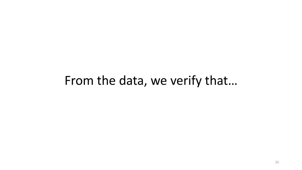 From the data, we verify that… 35