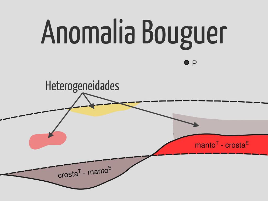 Anomalia Bouguer Heterogeneidades