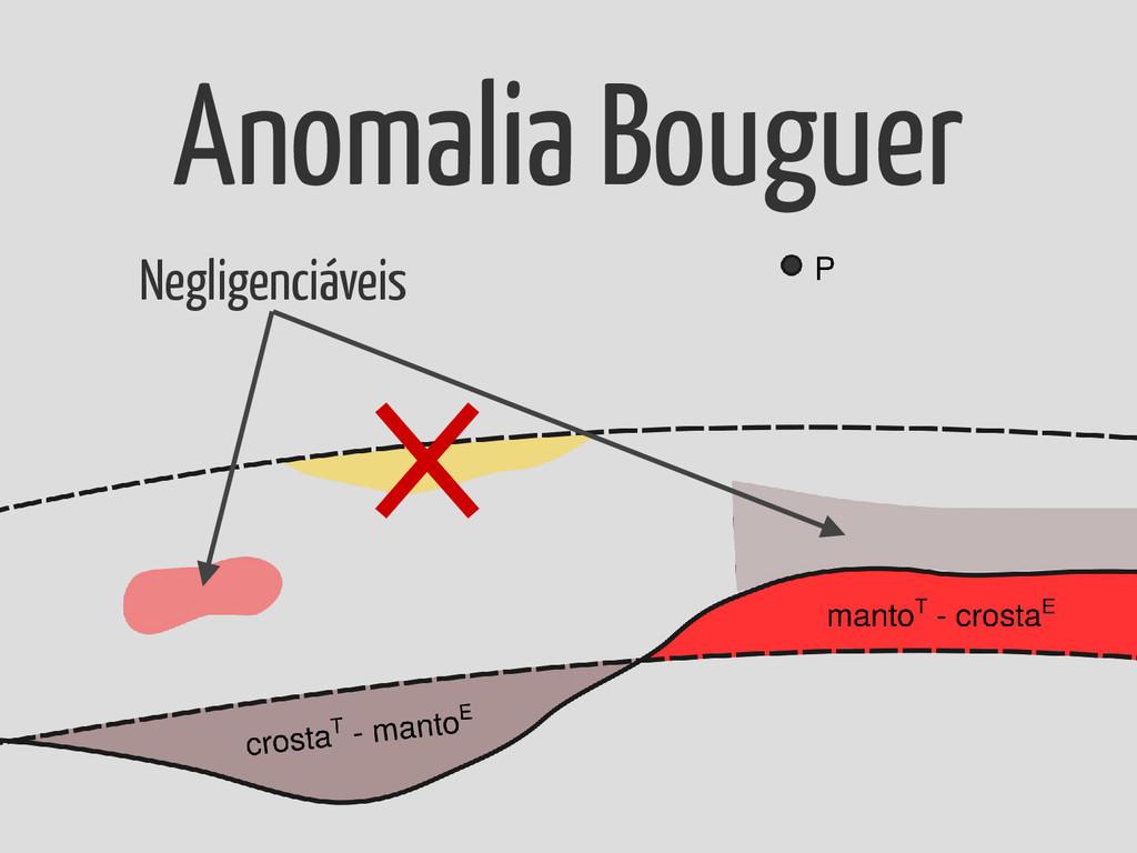 Anomalia Bouguer Negligenciáveis