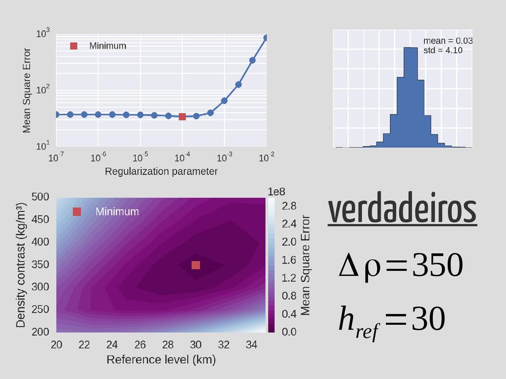 Δρ=350 verdadeiros h ref =30