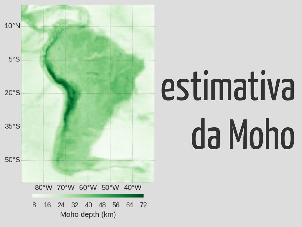 estimativa da Moho