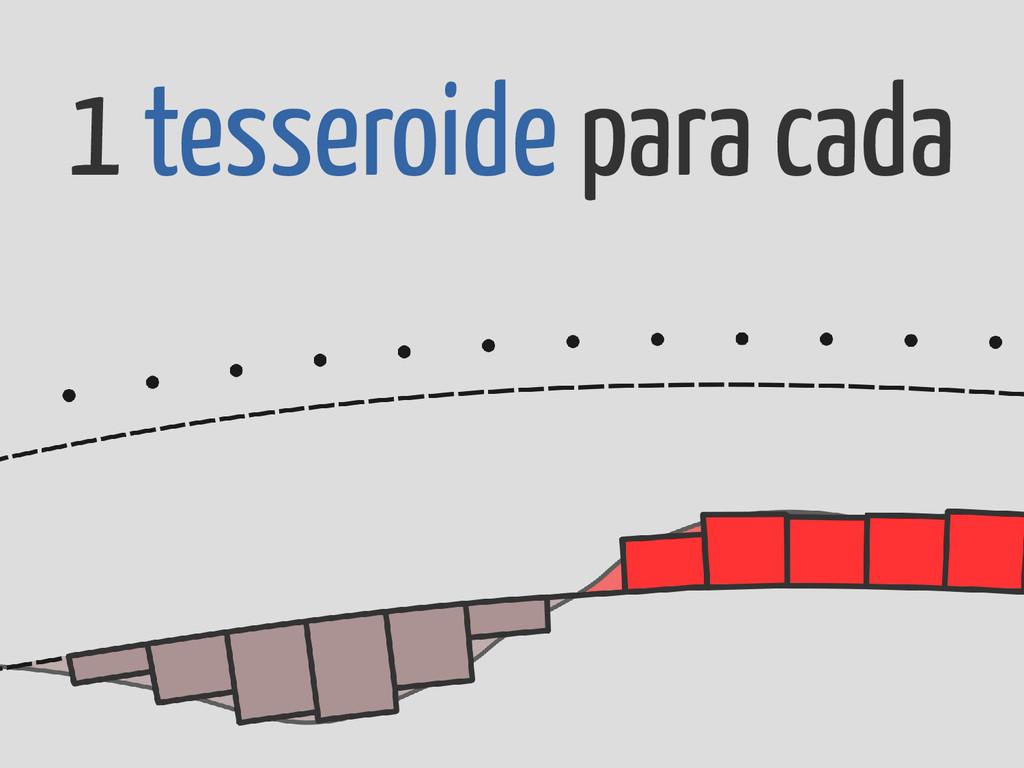 1 tesseroide para cada