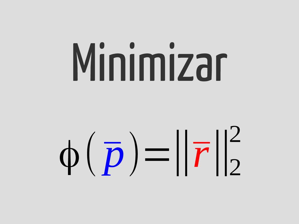 φ(¯ p)=‖¯ r‖ 2 2 Minimizar