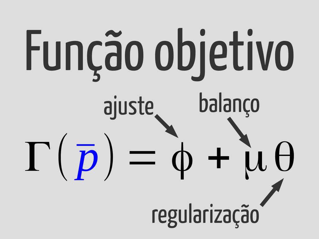 Γ(¯ p) = φ + μθ Função objetivo ajuste regulari...