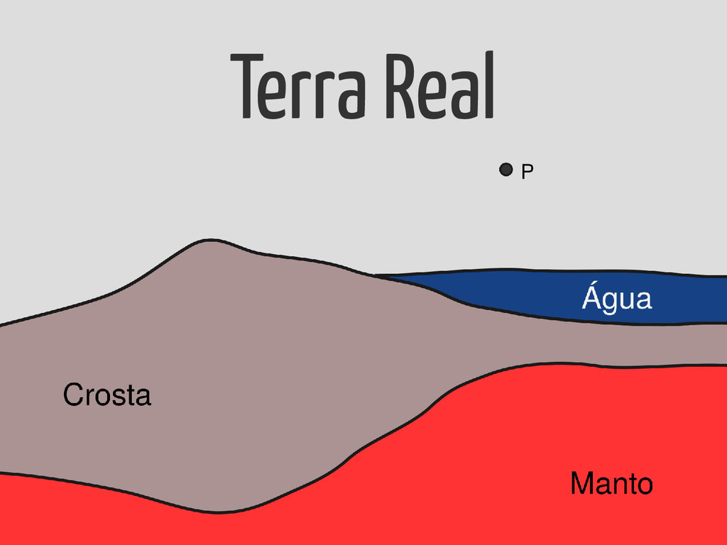 Terra Real