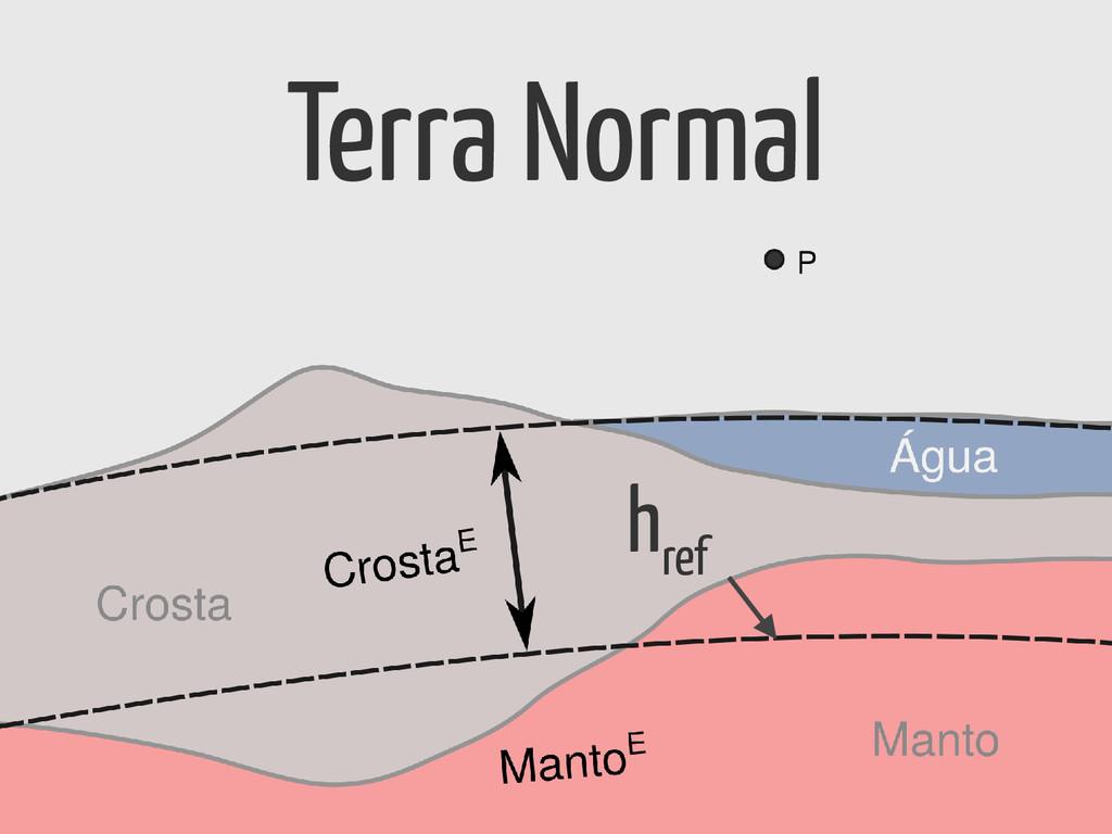 Terra Normal h ref