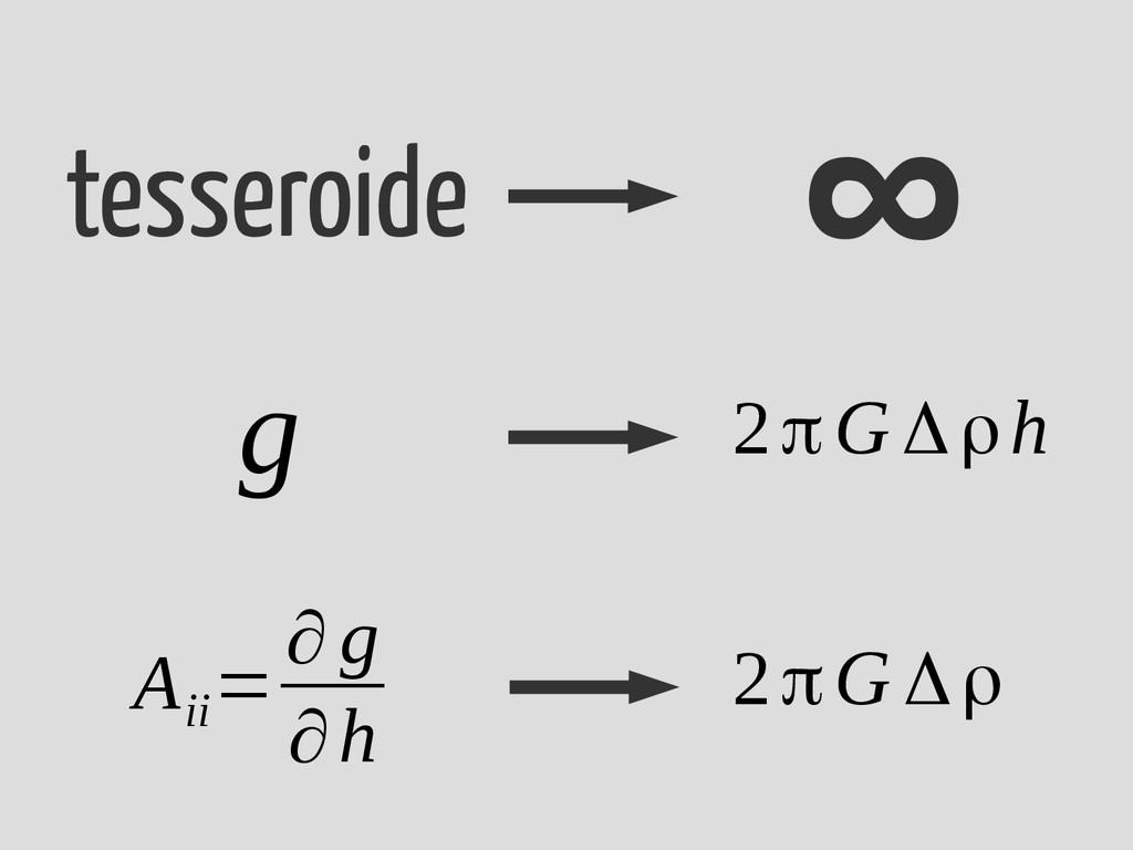 tesseroide ∞ g 2πG Δρh A ii = ∂ g ∂h 2πG Δρ