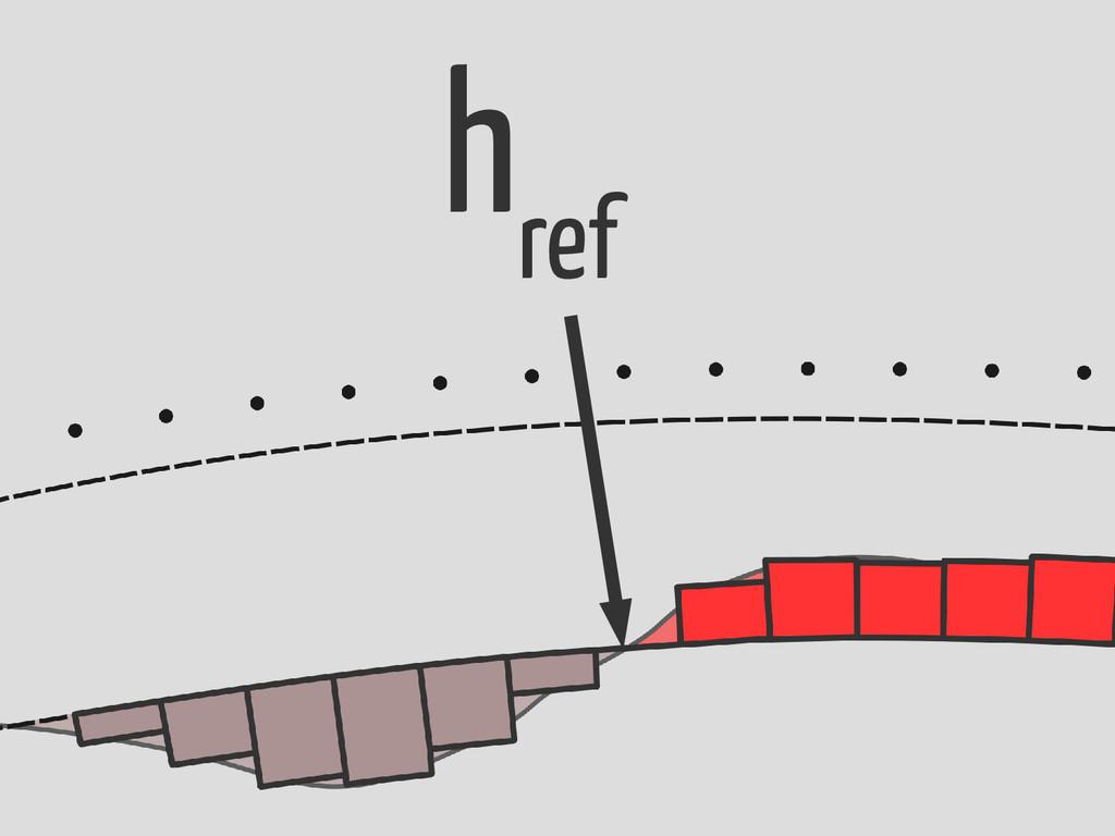 h ref
